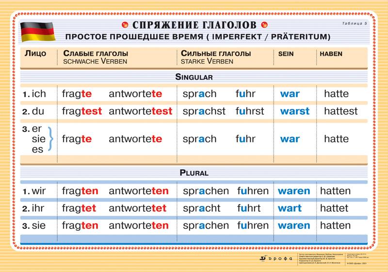 В следующих примерах видно, что глагол find может использоваться и в других значениях